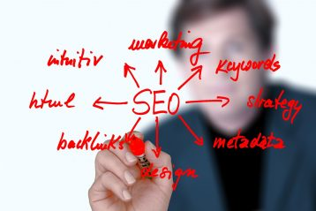 "An SEO graphic with related key words written beside it such as ""backlink""."