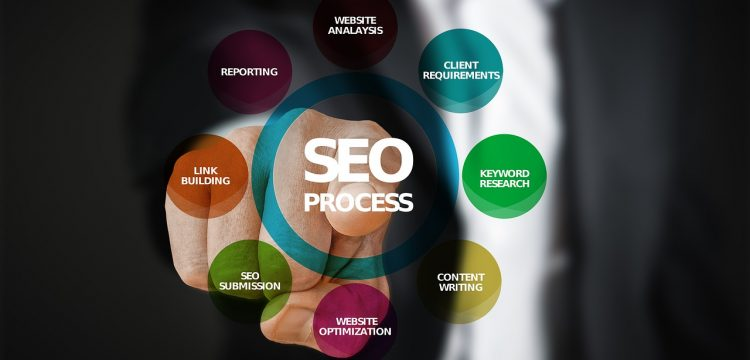 SEO with various related words surrounding.