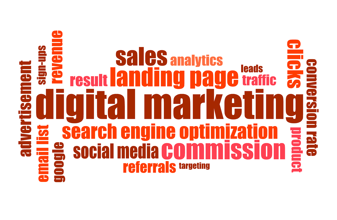 Graphic with marketing key words in it.
